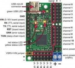 18 Kanal USB Servo Motor Kontrol Kartı - PL-1354 - Thumbnail