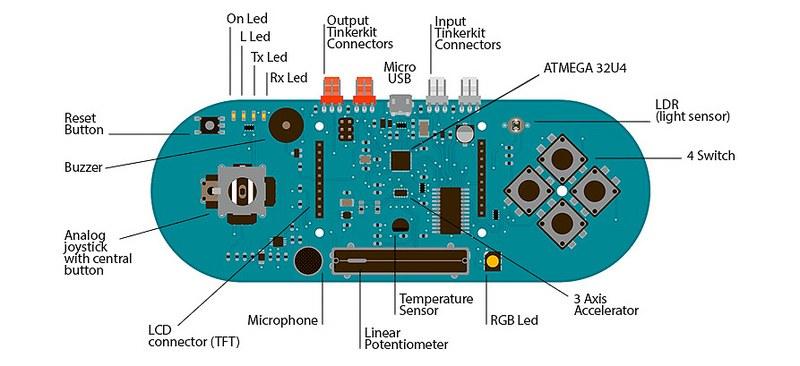 Arduino Esplora Bileşenler