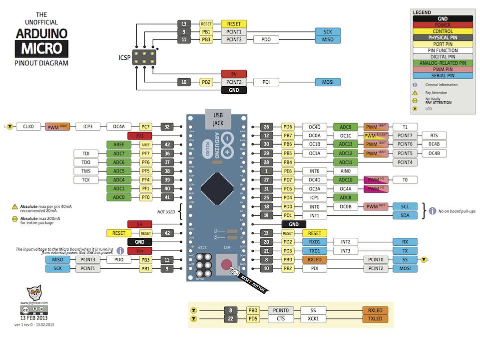 Arduino Micro Pin Diyagramı
