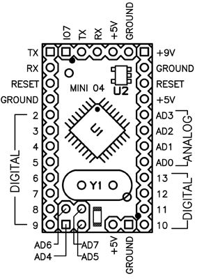 Arduino Mini Pinleri