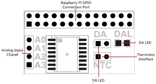 raspberry pi b  a   b   2  3 ad  da geni u015fletme kart u0131 sat u0131n al