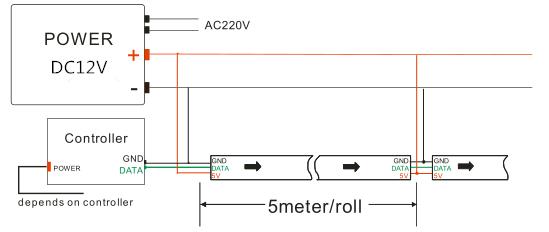 30′lu rgb silikon kaplı 1 metre şerit led bağlantı şeması