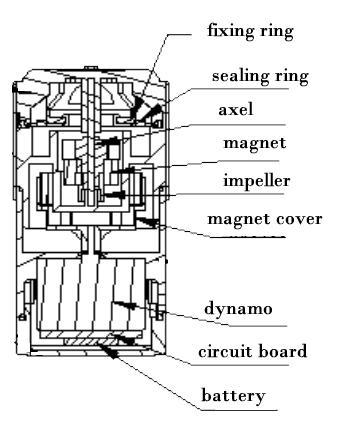 3.6 v mini hidro jeneratör bileşenleri