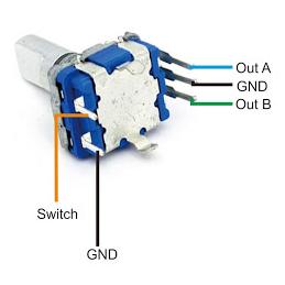 rotary encoder (rotary potansiyometre) ve pot başlığı pin dizilimi