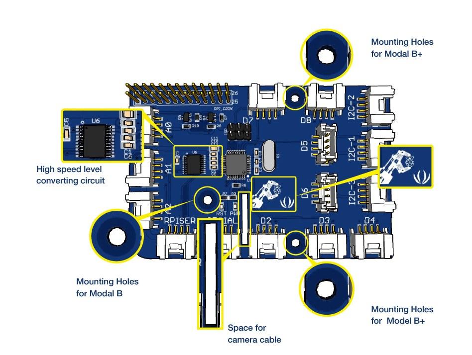 grovepi+ shield bileşenleri