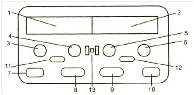 0-30 volt 5 amper ayarlı güç kaynağı (ps-305d) ön panel