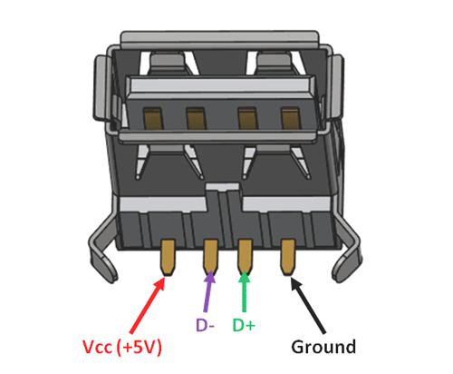 USB-A dişi konektör pin şeması
