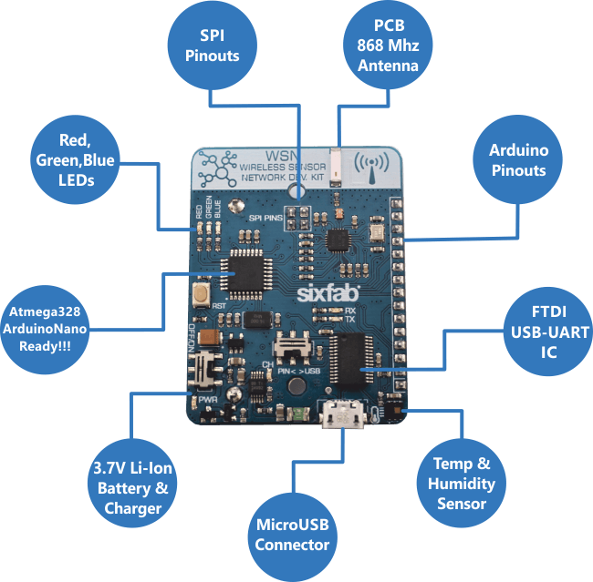 Sixfab Wireless Sensor Network Development Board Features