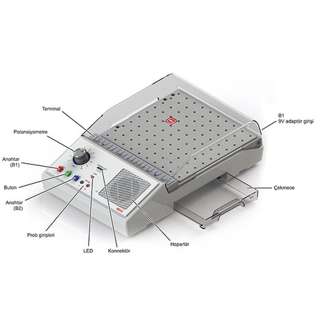 AR-1000 Arduino Starter Coding Laboratory