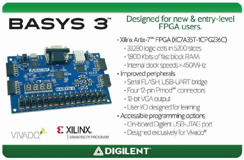 Buy BASYS3 Xilinx Artix-7 with cheap price