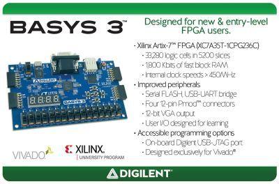 BASYS3 Xilinx Artix-7