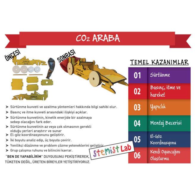 CO2 Araba