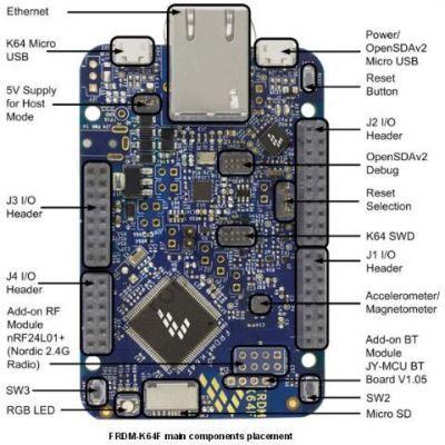 FRDM-K64F Geliştirme Kartı - Freedomboard