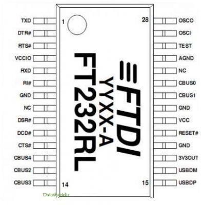 FT232RL - USB - UART Converter (FTDI) IC