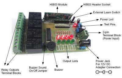HIB03-EVB Smart Hibrit RF Geliştirme Kartı