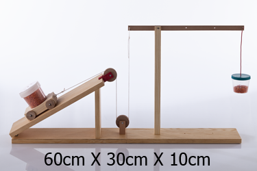 Let's Make Compound Simple Machine
