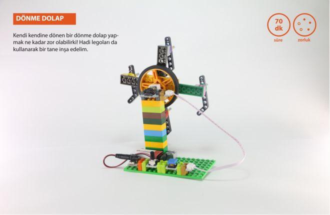 Makey Starter Kit