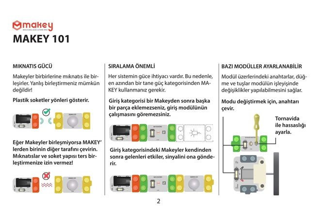 Mini Starter Kit