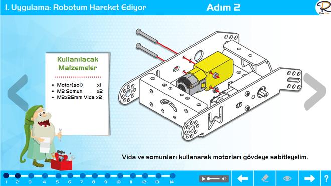 Online Robotik Kodlama Eğitimi 1 - Ortaokul