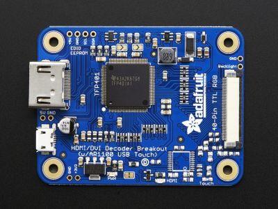 TFP401 40-pin HDMI/DVI Decoder (Non-touch)