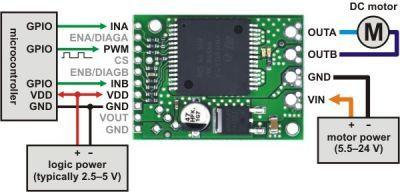 VNH5019 Motor Sürücü Kartı - PL-1451
