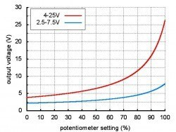Voltaj Düşürücü Regülatör Kartı D24V6ALV - PL-2103 - Thumbnail