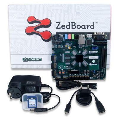 ZedBoard Zynq-7000